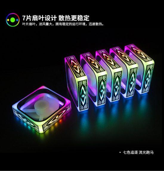 120MM Custom Square RGB Fans With Mutliple RGB Mods